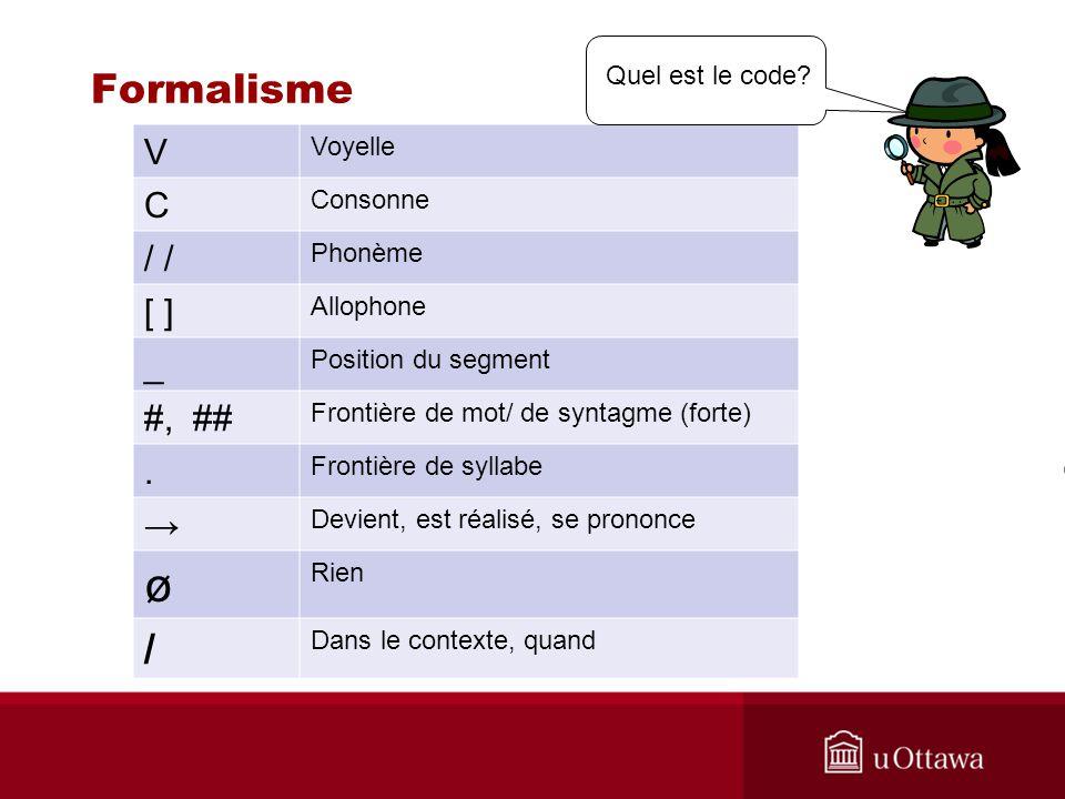 ø Formalisme / V C / / [ ] _ #, ## . → Quel est le code Voyelle
